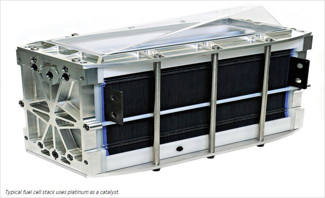SA to get first fuel cell component plant